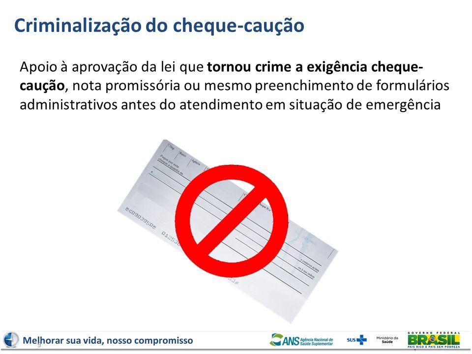 9 Apoio à aprovação da lei que tornou crime a exigência cheque- caução, nota promissória ou mesmo preenchimento de formulários administrativos antes d