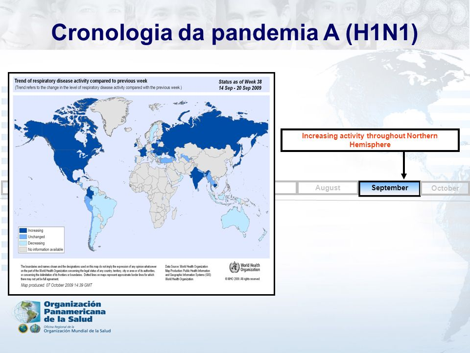 29 April: WHO phase 5 April 27 April: WHO phase 4 11 June: WHO phase 6 pandemic declared; H1N1 in 74 countries May June July August March WK 24: SA H3N2 peak Increasing activity throughout Northern Hemisphere September October Cronologia da pandemia A (H1N1)