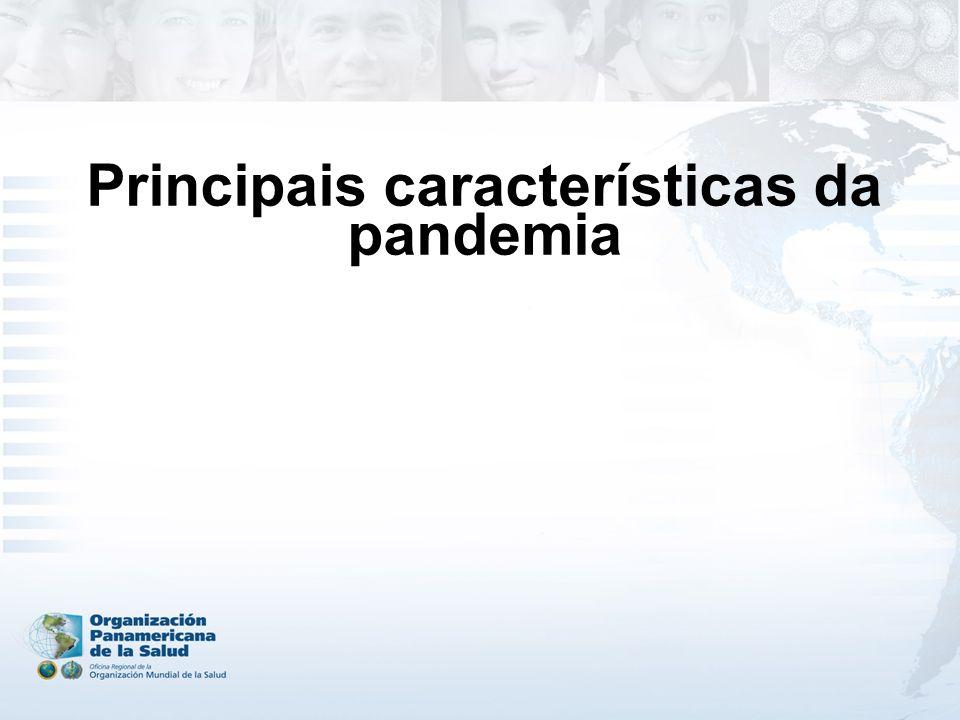 Principais características da pandemia