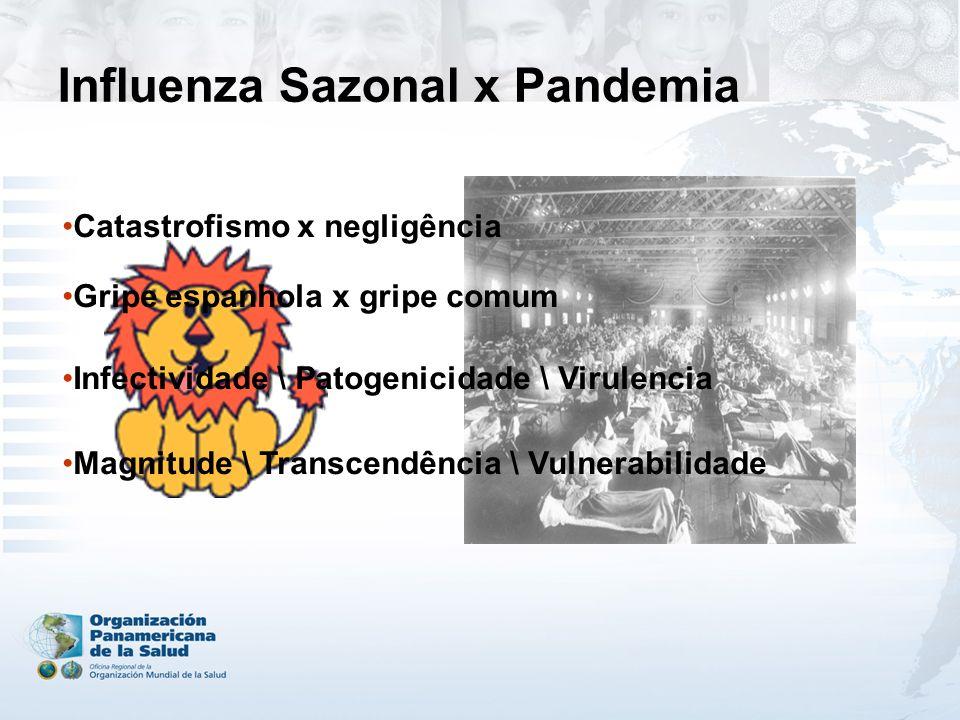 Influenza Sazonal x Pandemia Catastrofismo x negligência Gripe espanhola x gripe comum Infectividade \ Patogenicidade \ Virulencia Magnitude \ Transcendência \ Vulnerabilidade