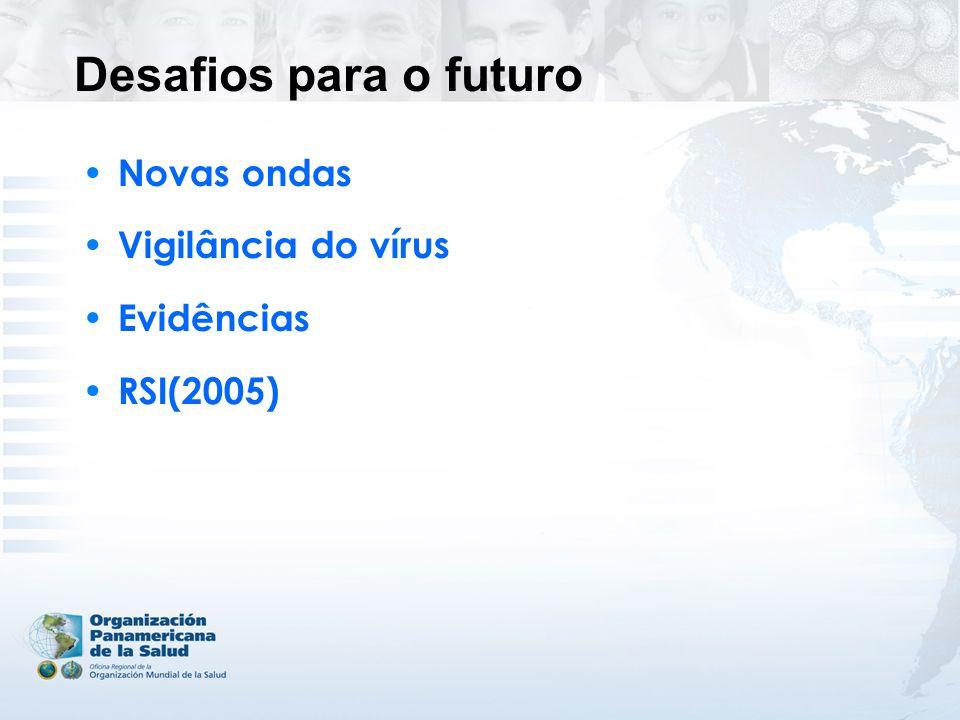 Desafios para o futuro Novas ondas Vigilância do vírus Evidências RSI(2005)
