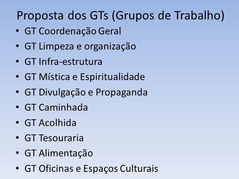Proposta dos GTs (Grupos de Trabalho) GT Coordenação Geral GT Limpeza e organização GT Infra-estrutura GT Mística e Espiritualidade GT Divulgação e Pr