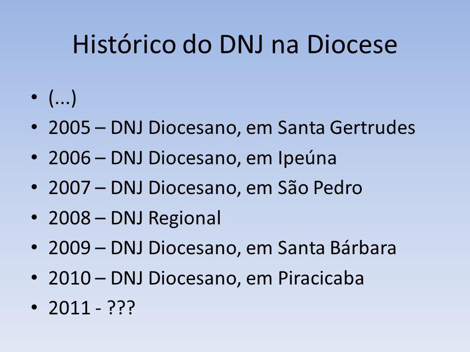 Histórico do DNJ na Diocese (...) 2005 – DNJ Diocesano, em Santa Gertrudes 2006 – DNJ Diocesano, em Ipeúna 2007 – DNJ Diocesano, em São Pedro 2008 – D