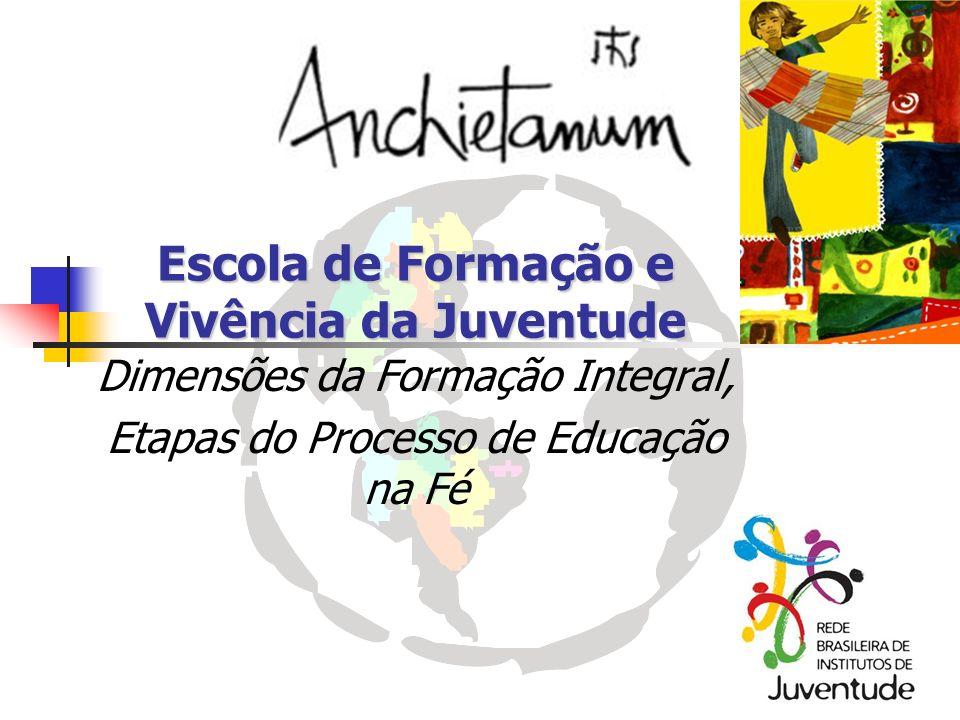 Escola de Formação e Vivência da Juventude Dimensões da Formação Integral, Etapas do Processo de Educação na Fé