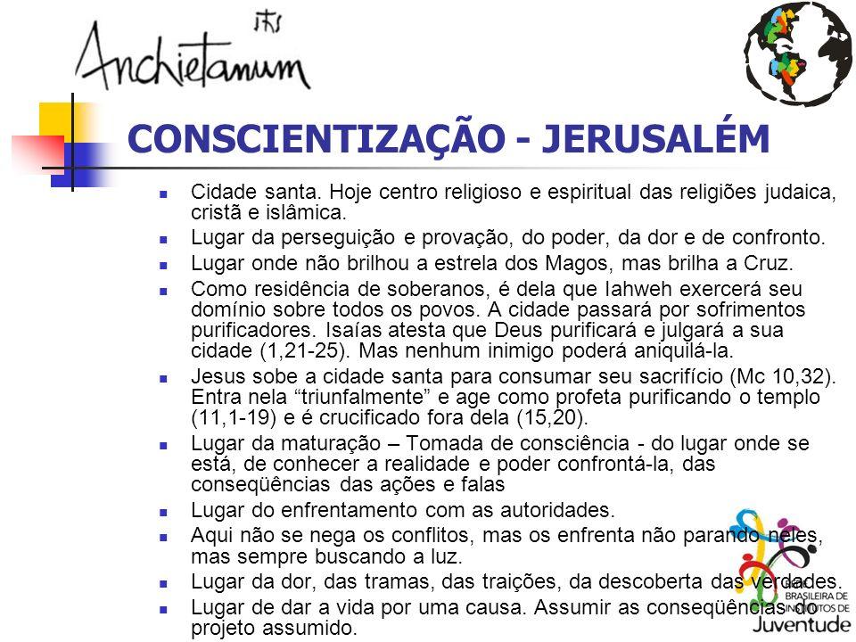 CONSCIENTIZAÇÃO - JERUSALÉM Cidade santa. Hoje centro religioso e espiritual das religiões judaica, cristã e islâmica. Lugar da perseguição e provação