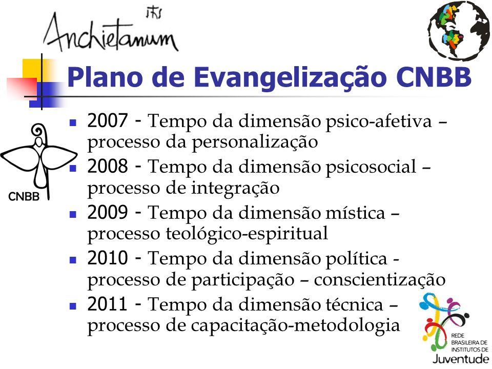 Plano de Evangelização CNBB 2007 - Tempo da dimensão psico-afetiva – processo da personalização 2008 - Tempo da dimensão psicosocial – processo de int