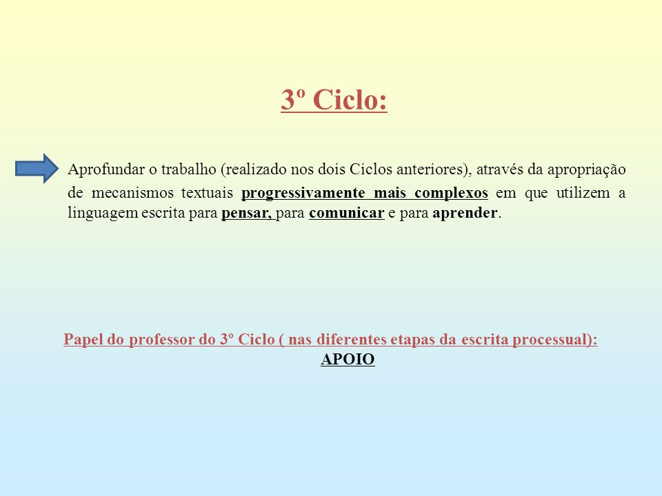 3º Ciclo: Aprofundar o trabalho (realizado nos dois Ciclos anteriores), através da apropriação de mecanismos textuais progressivamente mais complexos