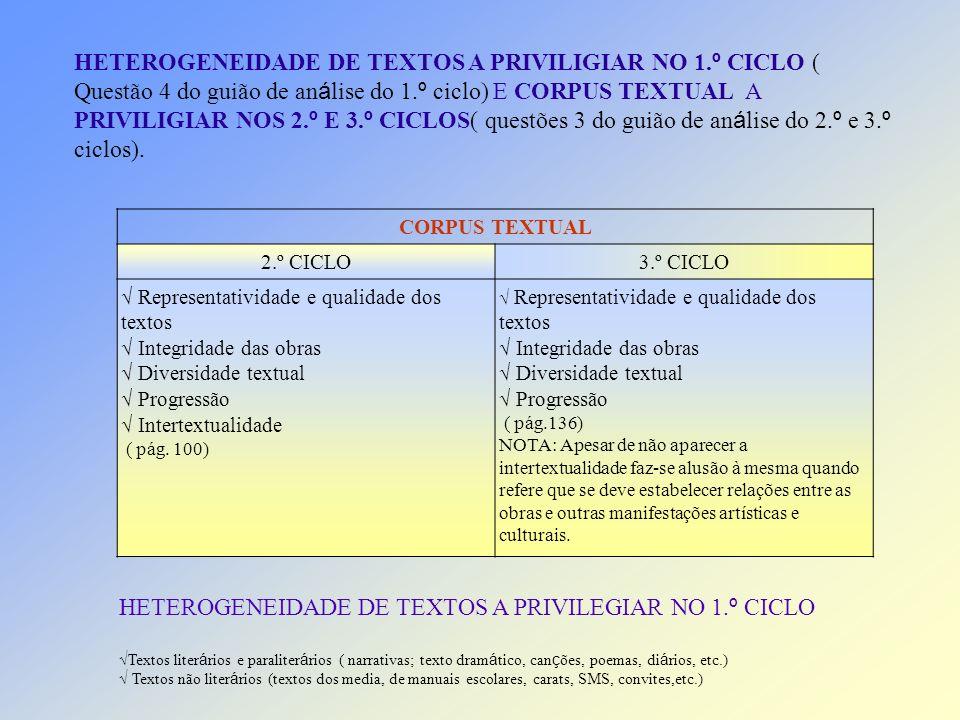 CORPUS TEXTUAL 2.º CICLO3.º CICLO Representatividade e qualidade dos textos Integridade das obras Diversidade textual Progressão Intertextualidade ( p