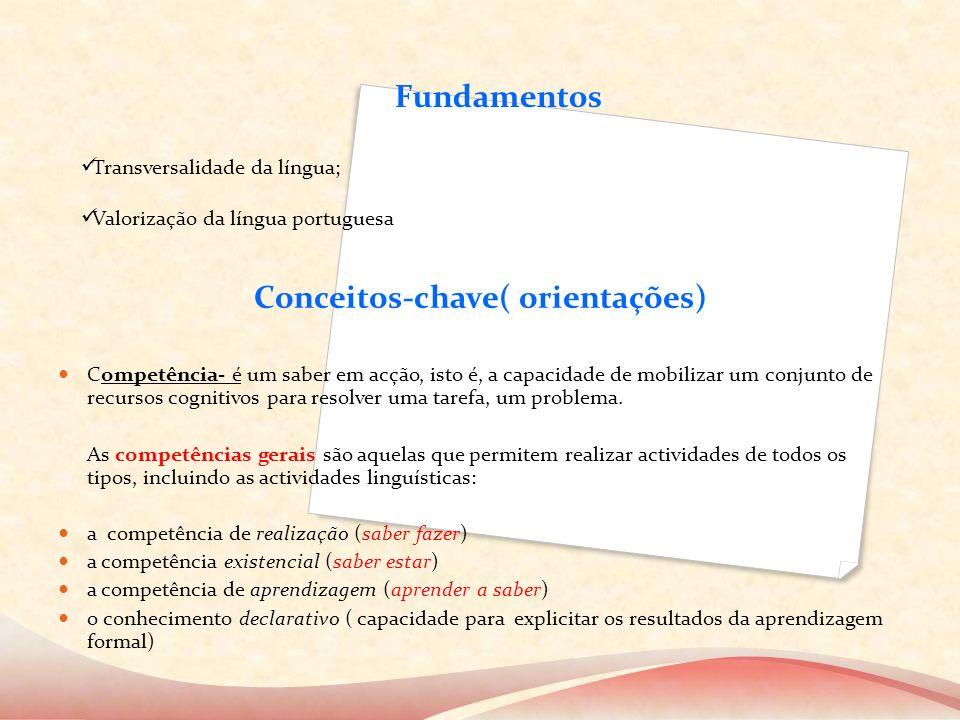 Fundamentos Transversalidade da língua; Valorização da língua portuguesa Conceitos-chave( orientações) Competência- é um saber em acção, isto é, a cap