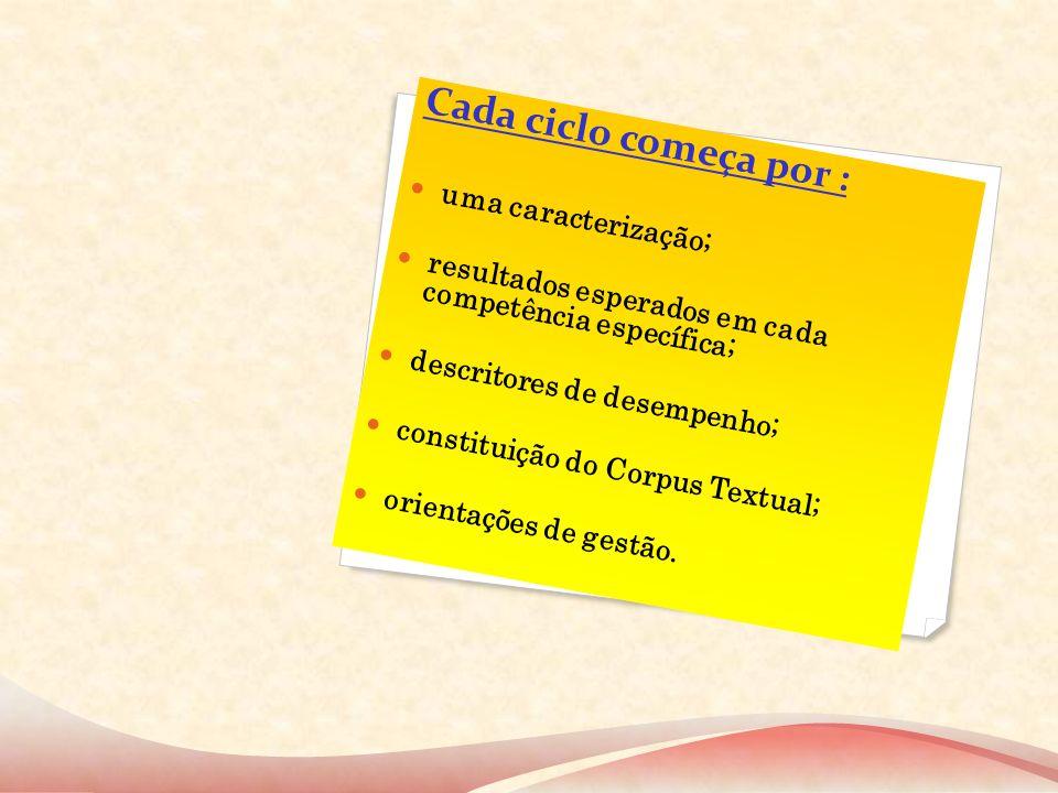 Cada ciclo começa por : uma caracterização; resultados esperados em cada competência específica; descritores de desempenho; constituição do Corpus Tex