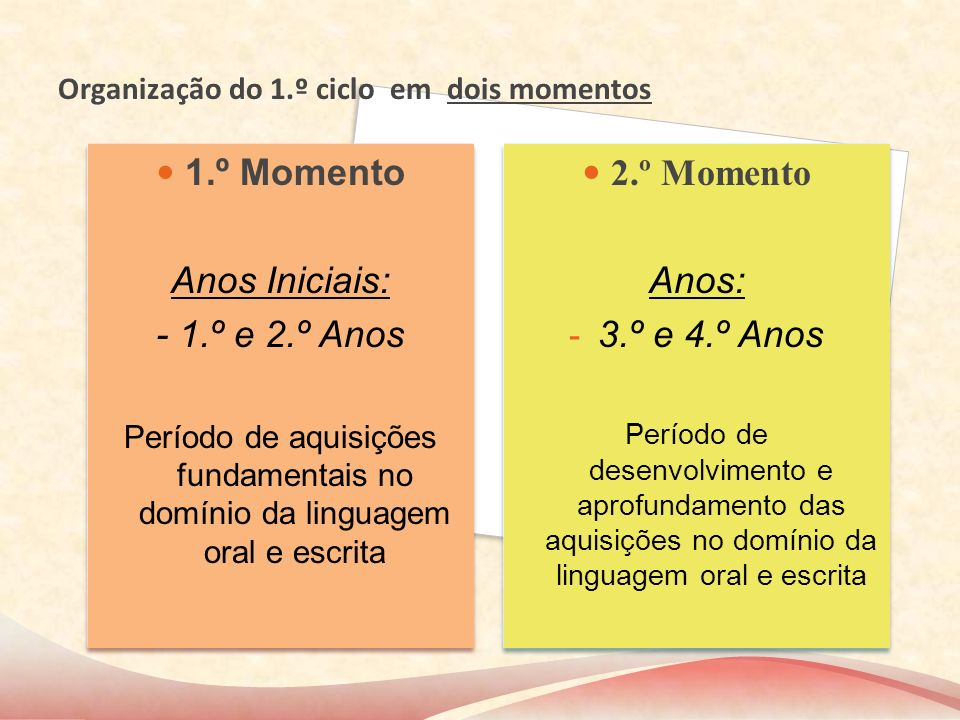 Organização do 1.º ciclo em dois momentos 1.º Momento Anos Iniciais: - 1.º e 2.º Anos Período de aquisições fundamentais no domínio da linguagem oral