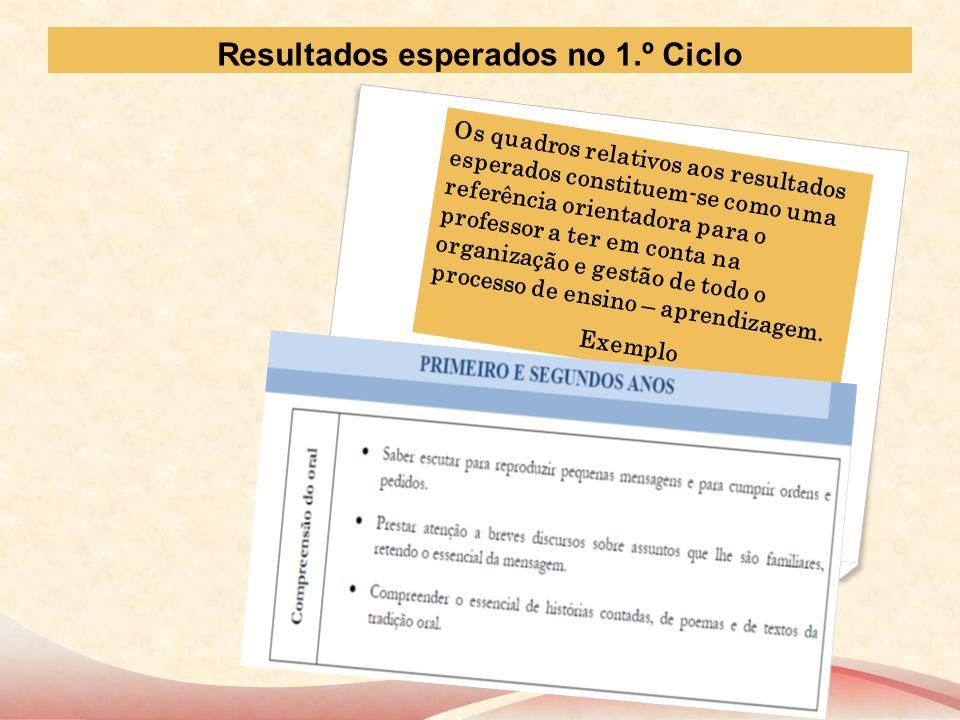 Resultados esperados no 1.º Ciclo Os quadros relativos aos resultados esperados constituem-se como uma referência orientadora para o professor a ter e
