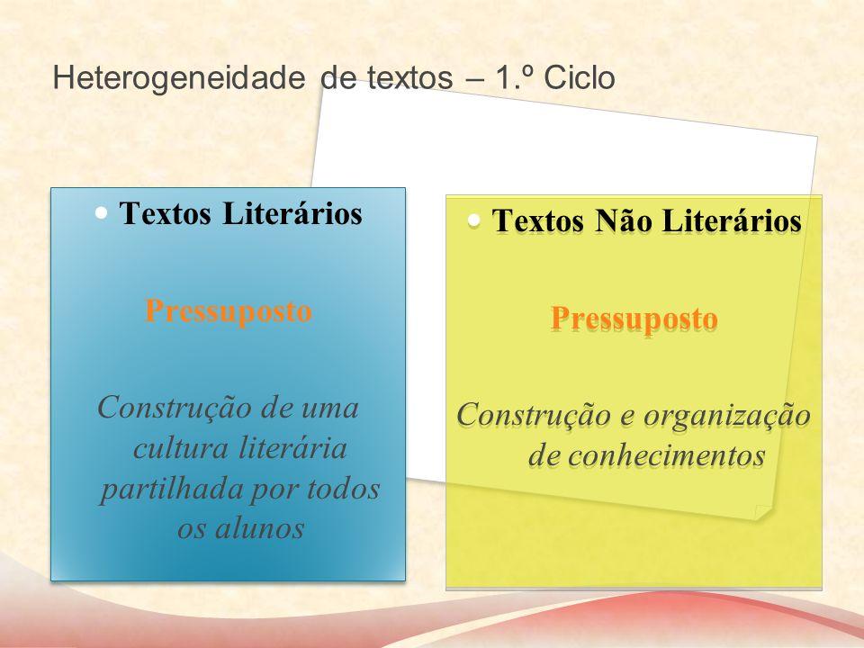 Heterogeneidade de textos – 1.º Ciclo Textos Literários Pressuposto Construção de uma cultura literária partilhada por todos os alunos Textos Literári