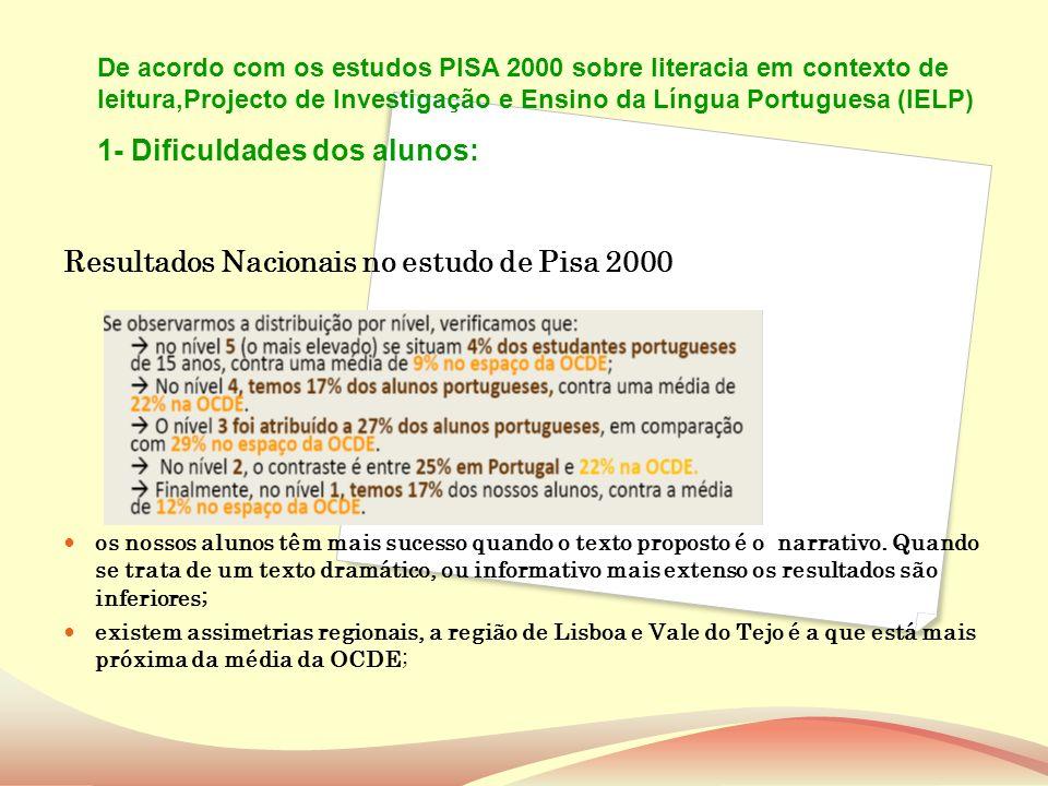 De acordo com os estudos PISA 2000 sobre literacia em contexto de leitura,Projecto de Investigação e Ensino da Língua Portuguesa (IELP) 1- Dificuldade