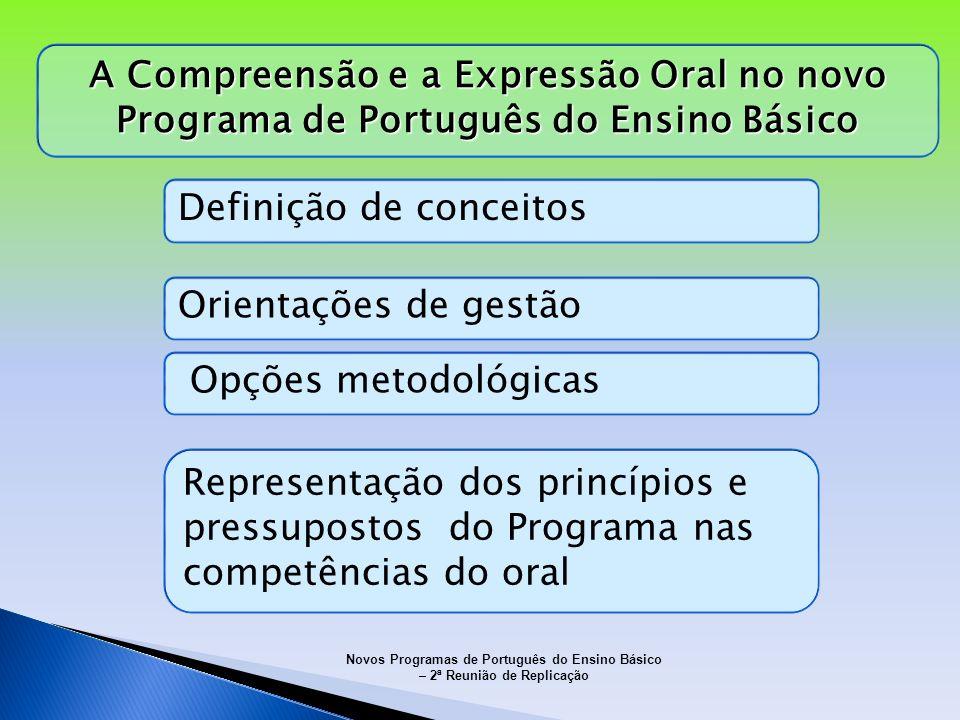 A Compreensão e a Expressão Oral no novo Programa de Português do Ensino Básico Definição de conceitos Orientações de gestão Representação dos princíp