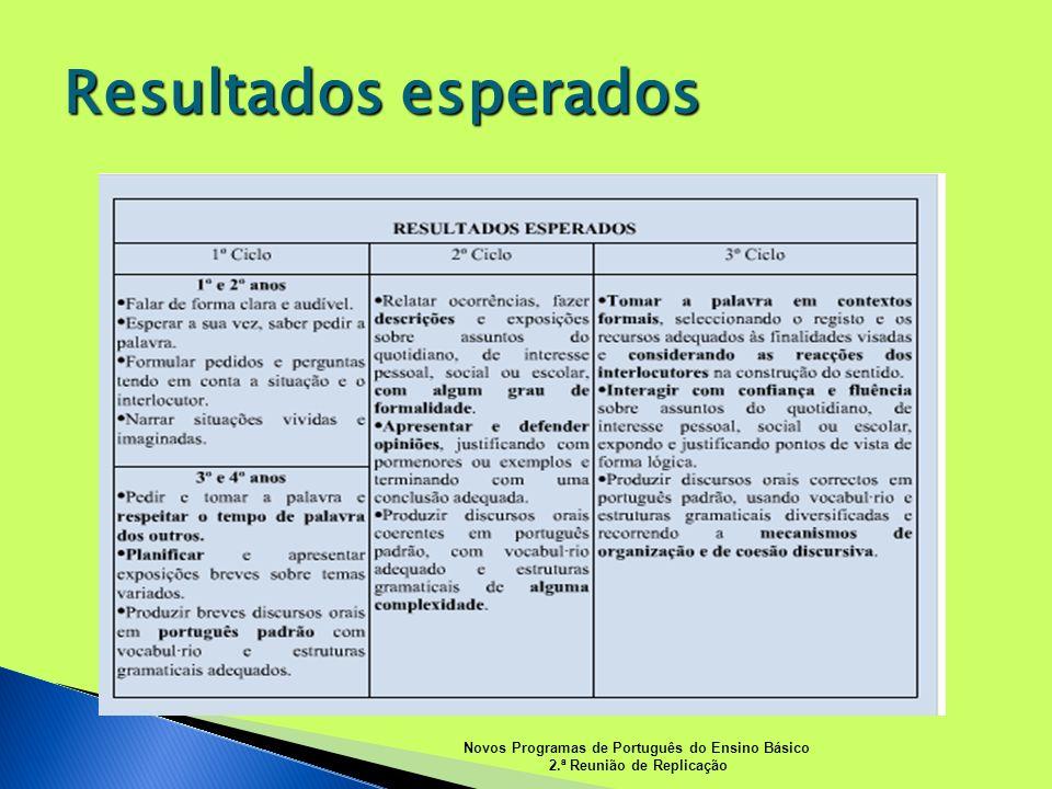 Resultados esperados Novos Programas de Português do Ensino Básico 2.ª Reunião de Replicação