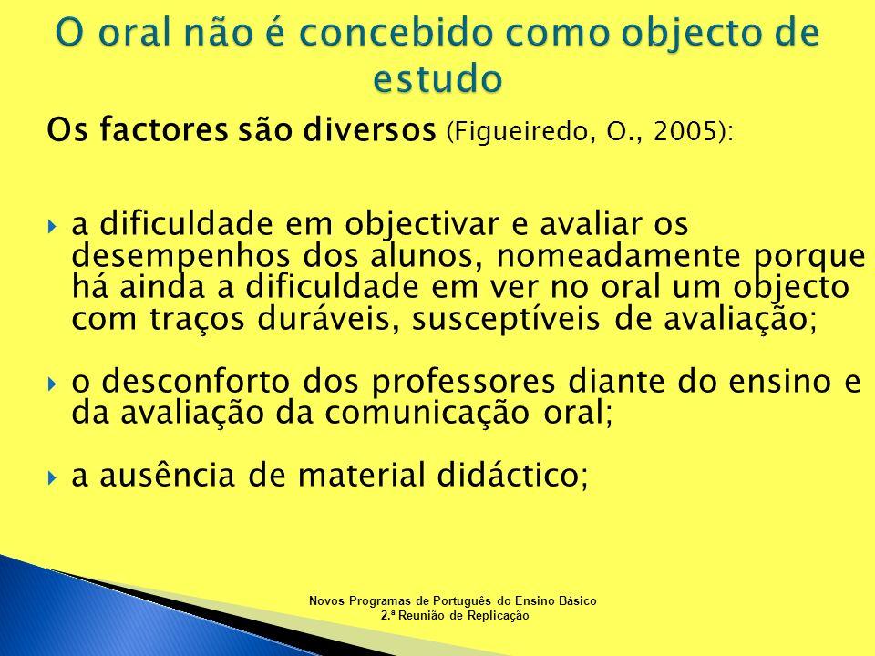 Expressão Oral Novos Programas de Português do Ensino Básico 2ª Reunião de Replicação Entendese por expressão oral a capacidade para produzir sequências fónicas dotadas de significado e conformes à gramática da língua.