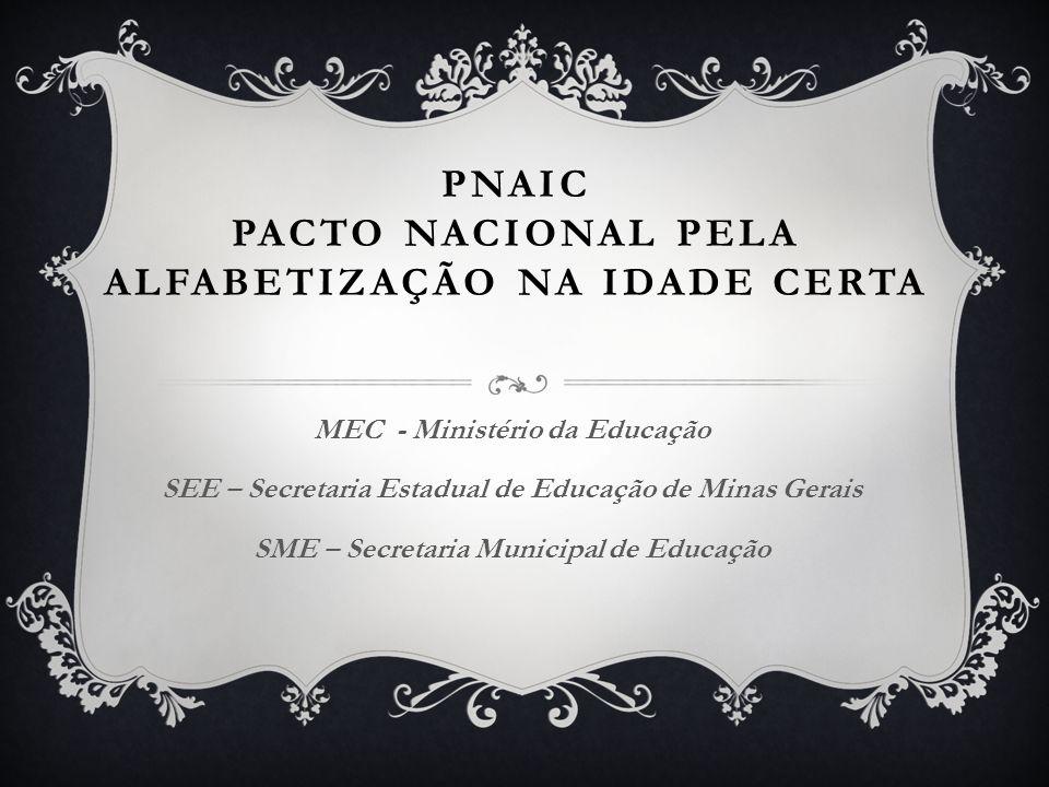 PNAIC PACTO NACIONAL PELA ALFABETIZAÇÃO NA IDADE CERTA MEC - Ministério da Educação SEE – Secretaria Estadual de Educação de Minas Gerais SME – Secret