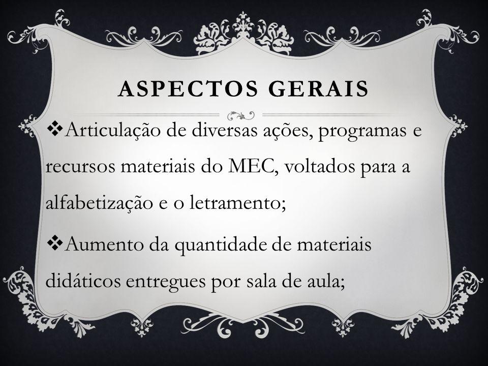 ASPECTOS GERAIS Articulação de diversas ações, programas e recursos materiais do MEC, voltados para a alfabetização e o letramento ; Aumento da quanti