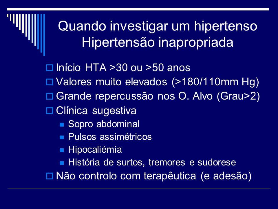 Quando investigar um hipertenso Hipertensão inapropriada Início HTA >30 ou >50 anos Valores muito elevados (>180/110mm Hg) Grande repercussão nos O.