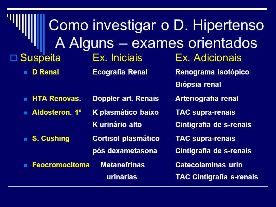 Como investigar o D.Hipertenso A Alguns – exames orientados SuspeitaEx.