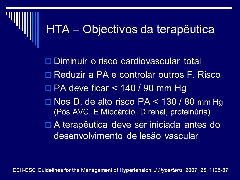 HTA – Objectivos da terapêutica Diminuir o risco cardiovascular total Reduzir a PA e controlar outros F.