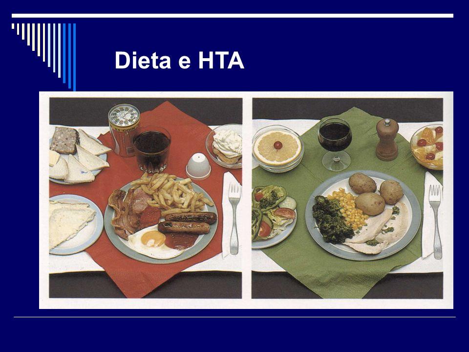 Dieta e HTA