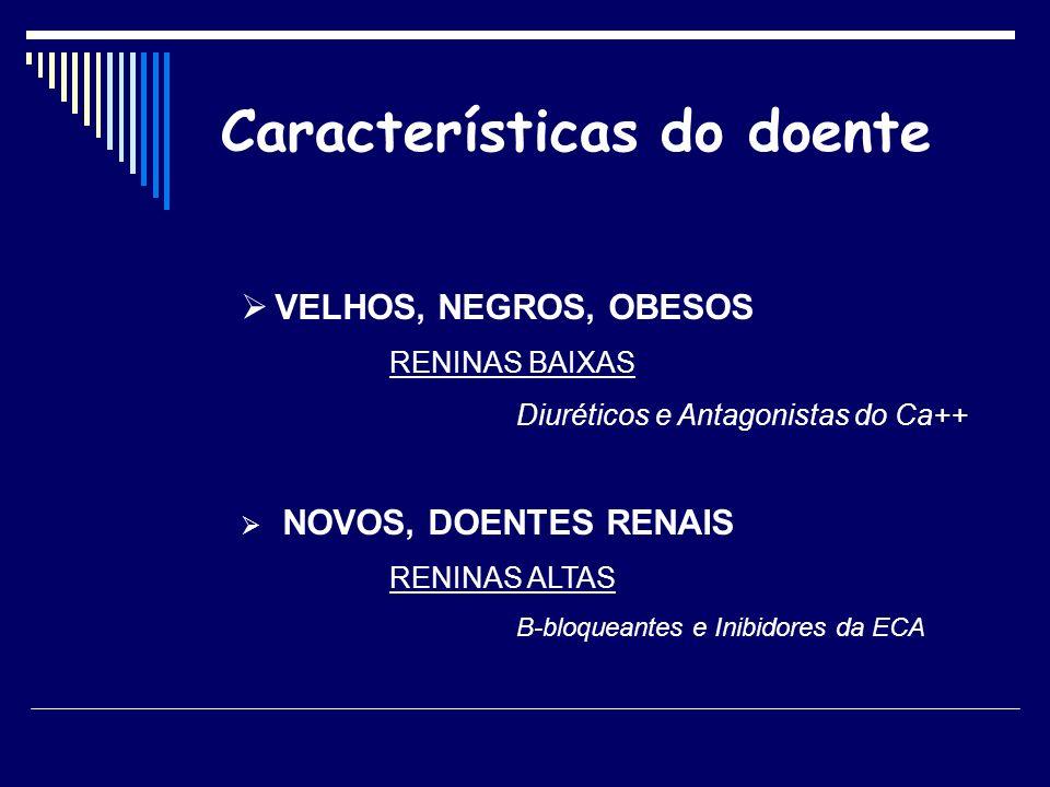 Características do doente VELHOS, NEGROS, OBESOS RENINAS BAIXAS Diuréticos e Antagonistas do Ca++ NOVOS, DOENTES RENAIS RENINAS ALTAS B-bloqueantes e Inibidores da ECA
