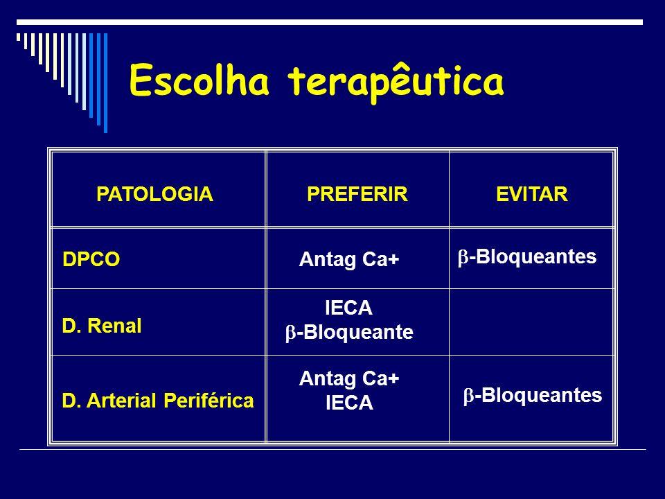 Escolha terapêutica PREFERIREVITAR DPCO D.Renal D.