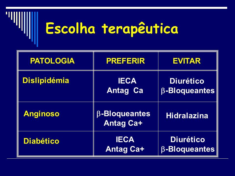 Escolha terapêutica Dislipidémia IECA Antag Ca+ Diurético -Bloqueantes Anginoso -Bloqueantes Antag Ca+ Hidralazina Diabético IECA Antag Ca+ Diurético -Bloqueantes PATOLOGIA PREFERIREVITAR