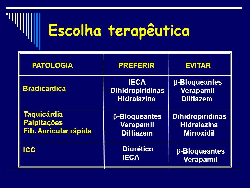 Escolha terapêutica Bradicardica PREFERIREVITAR Taquicárdia Palpitações Fib.