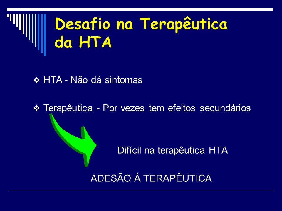 HTA - Não dá sintomas Terapêutica - Por vezes tem efeitos secundários Difícil na terapêutica HTA ADESÃO À TERAPÊUTICA Desafio na Terapêutica da HTA