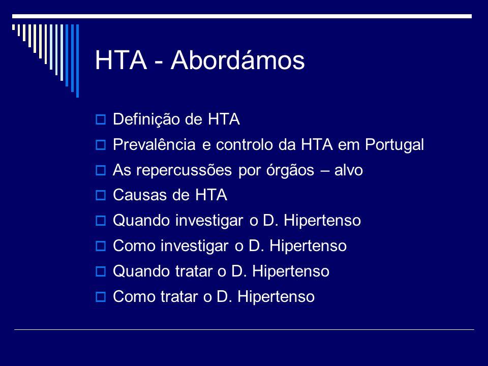 HTA - Abordámos Definição de HTA Prevalência e controlo da HTA em Portugal As repercussões por órgãos – alvo Causas de HTA Quando investigar o D.