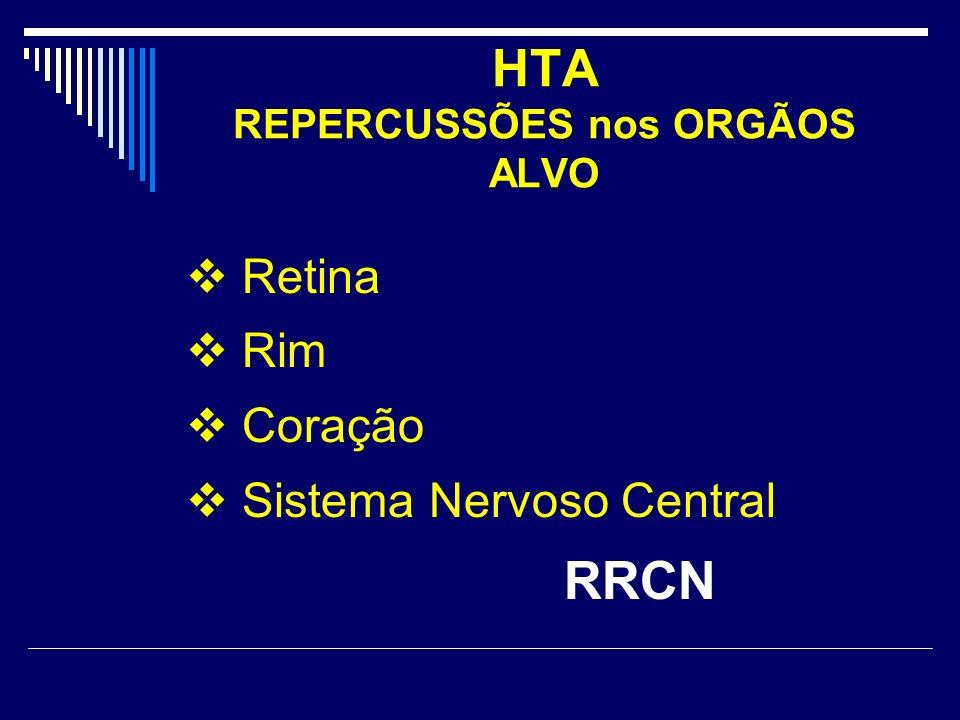 HTA REPERCUSSÕES nos ORGÃOS ALVO Retina 1.Fundo normal: Artérias estreitadas 2.