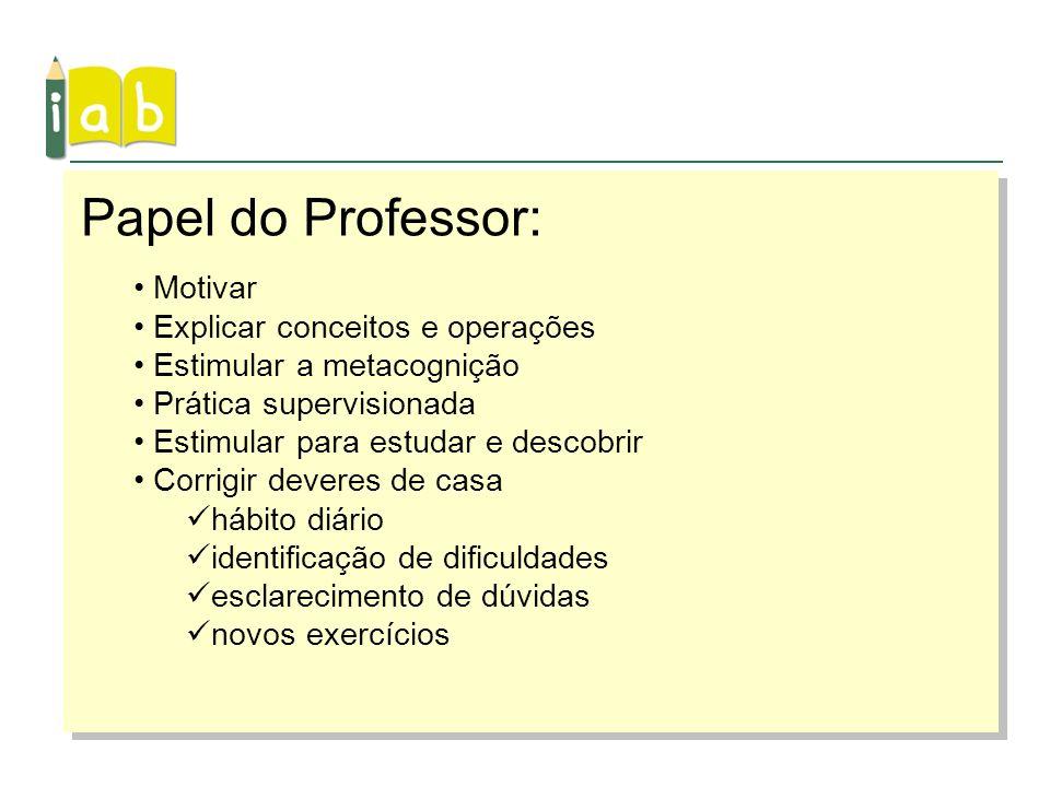 Papel do Professor: Motivar Explicar conceitos e operações Estimular a metacognição Prática supervisionada Estimular para estudar e descobrir Corrigir