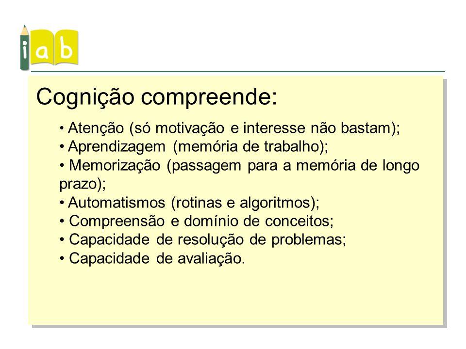 Cognição compreende: Atenção (só motivação e interesse não bastam); Aprendizagem (memória de trabalho); Memorização (passagem para a memória de longo