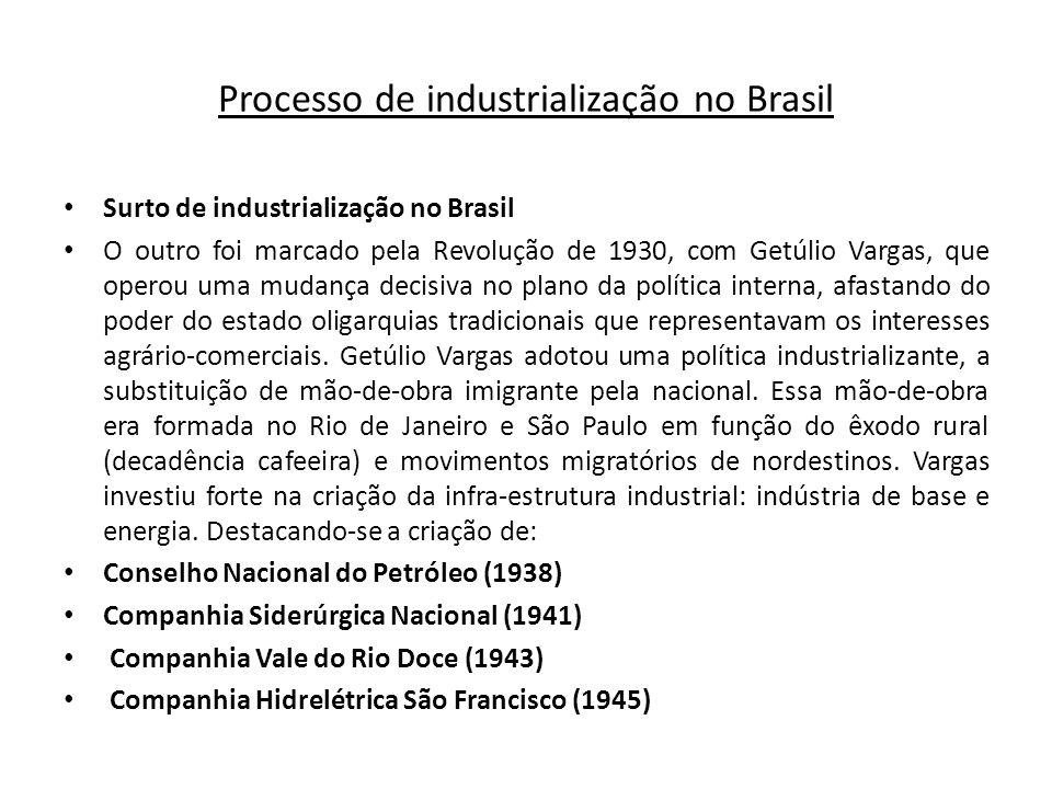 Processo de industrialização no Brasil Surto de industrialização no Brasil O outro foi marcado pela Revolução de 1930, com Getúlio Vargas, que operou