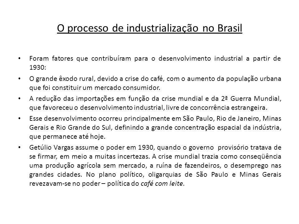 O processo de industrialização no Brasil Foram fatores que contribuíram para o desenvolvimento industrial a partir de 1930: O grande êxodo rural, devi
