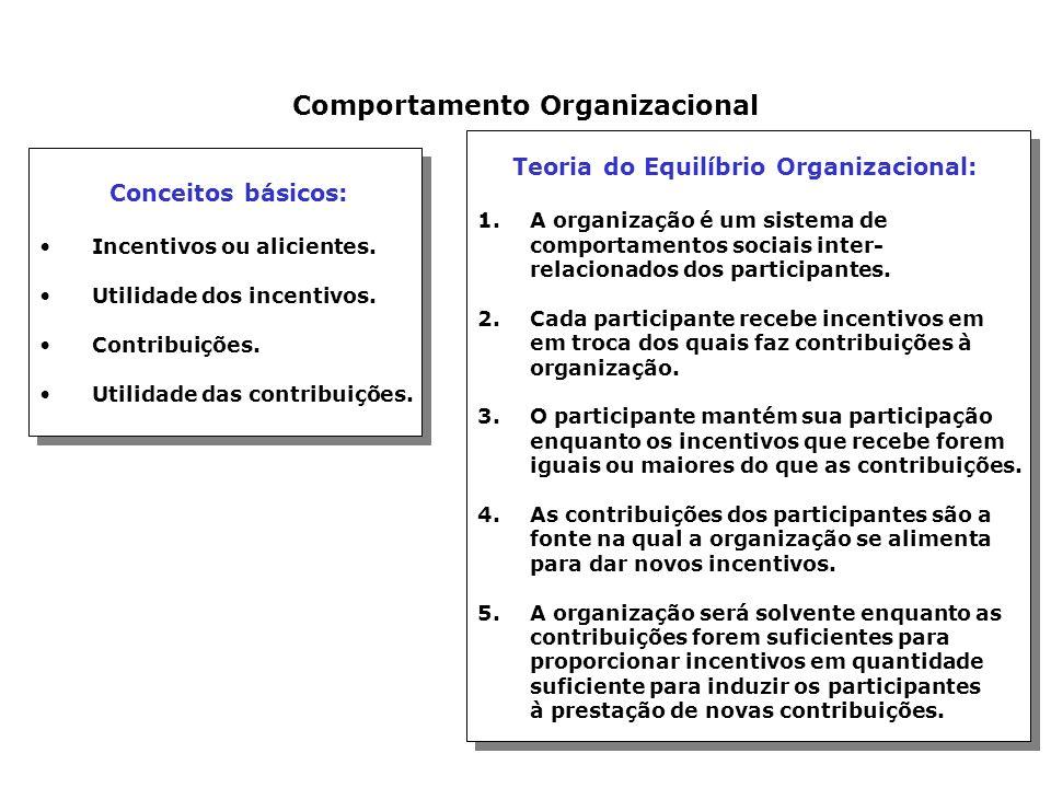 Comportamento Organizacional Conceitos básicos: Incentivos ou alicientes. Utilidade dos incentivos. Contribuições. Utilidade das contribuições. Concei