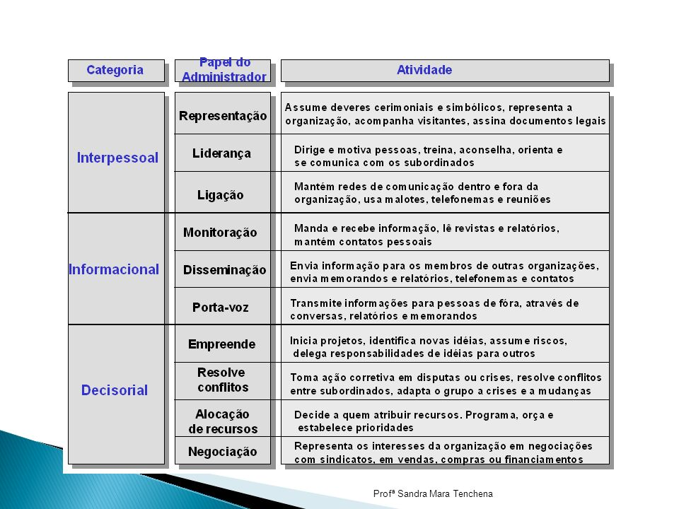 Características da Segunda Revolução Industrial: 1.