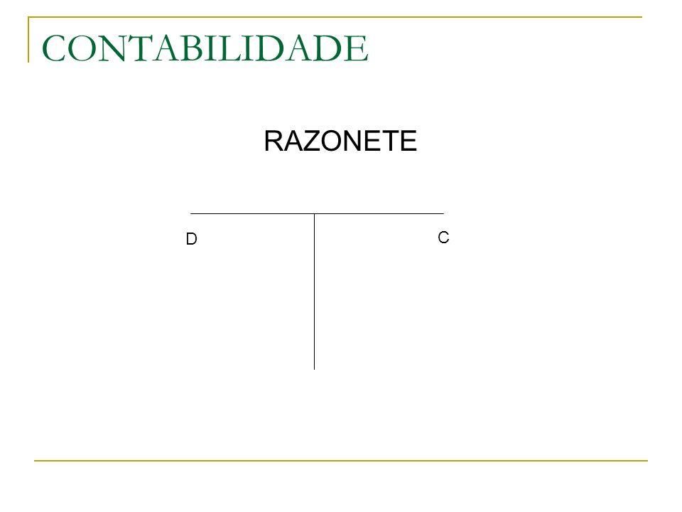 CONTABILIDADE RAZONETE D C