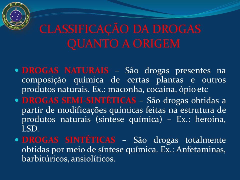 CLASSIFICAÇÃO DA DROGAS QUANTO A ORIGEM DROGAS NATURAIS – São drogas presentes na composição química de certas plantas e outros produtos naturais. Ex.