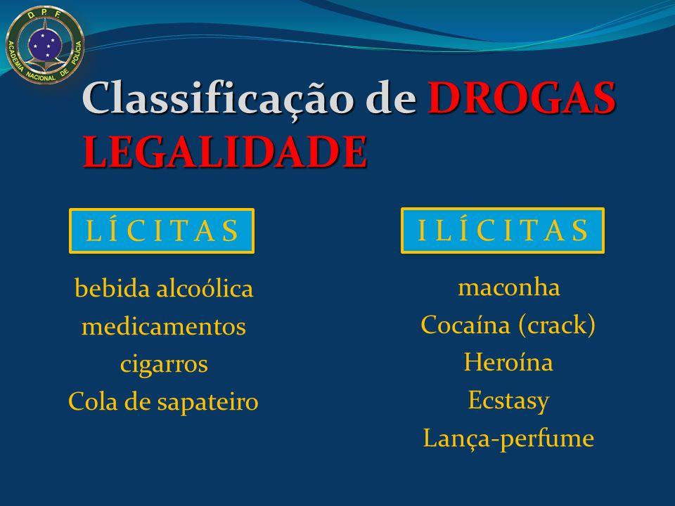 maconha Cocaína (crack) Heroína Ecstasy Lança-perfume Classificação de DROGAS LEGALIDADE bebida alcoólica medicamentos cigarros Cola de sapateiro L Í