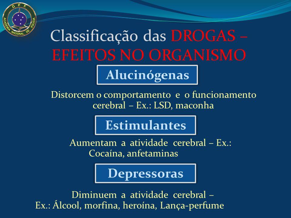 Classificação das DROGAS – EFEITOS NO ORGANISMO Alucinógenas Estimulantes Depressoras Distorcem o comportamento e o funcionamento cerebral – Ex.: LSD,
