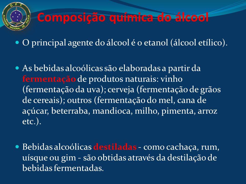 Composição química do álcool O principal agente do álcool é o etanol (álcool etílico). As bebidas alcoólicas são elaboradas a partir da fermentação de