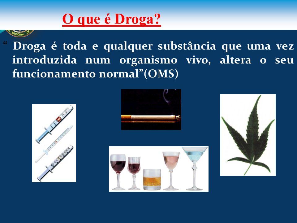 O que é Droga? Droga é toda e qualquer substância que uma vez introduzida num organismo vivo, altera o seu funcionamento normal(OMS)