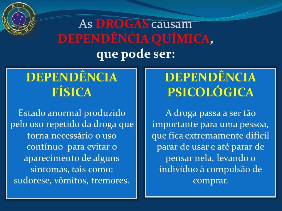 As DROGAS causam DEPENDÊNCIA QUÍMICA, que pode ser: DEPENDÊNCIA FÍSICA Estado anormal produzido pelo uso repetido da droga que torna necessário o uso
