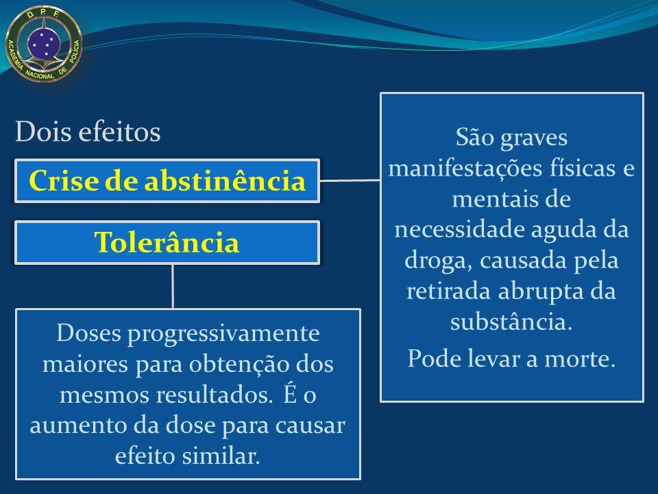 Dois efeitos Crise de abstinência Tolerância São graves manifestações físicas e mentais de necessidade aguda da droga, causada pela retirada abrupta d