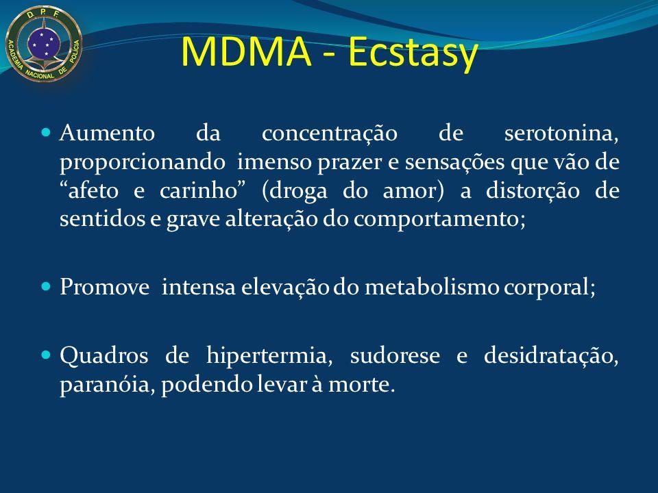 Êxtase – Ecstasy (MDMA)