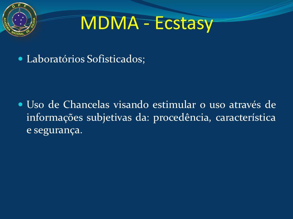 EFEITOS DO ECSTASY Alucinações, excitações, aumento da pressão arterial, da frequência cardíaca e da temperatura do corpo (+ de 40), desidratação (sed
